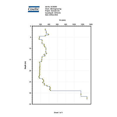 Thumbs_0003_DST-16-05038_DST16-01_VsResults_Plot_REV01.png